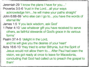 bible and discernment.001